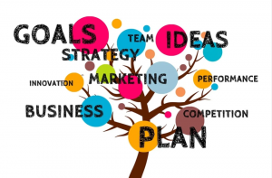 An illustration of planning and marketing